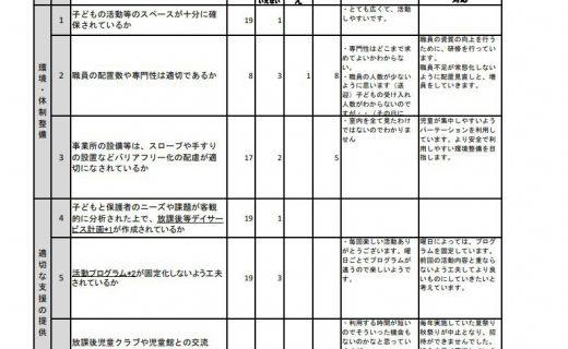 光生園 放デイ保護者評価表